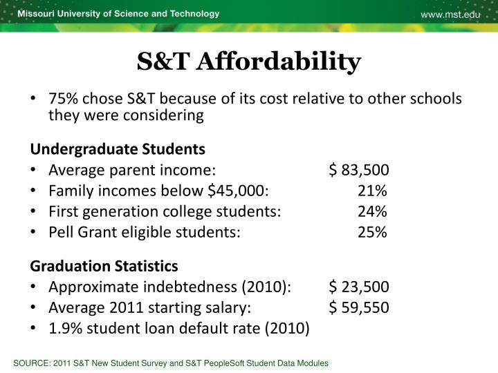 75% chose S&T because of its cost relative to other schools they were considering