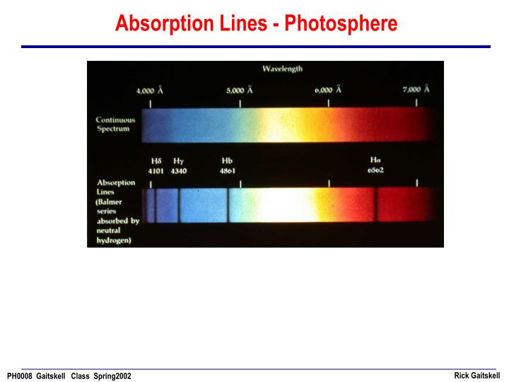 Absorption Lines - Photosphere
