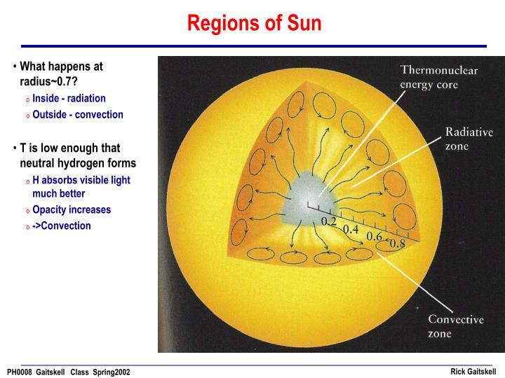 Regions of Sun