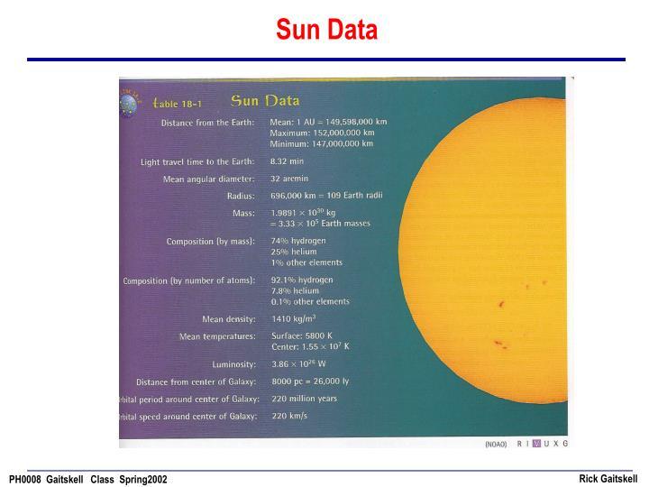 Sun Data