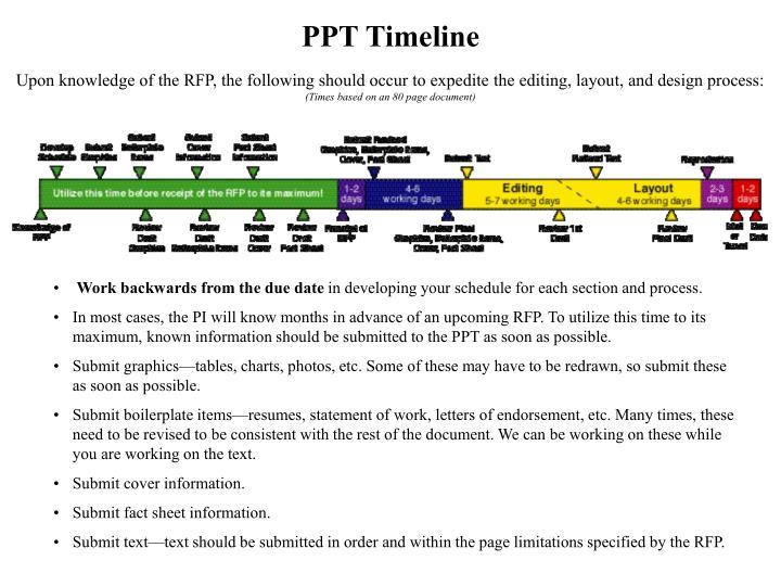 PPT Timeline