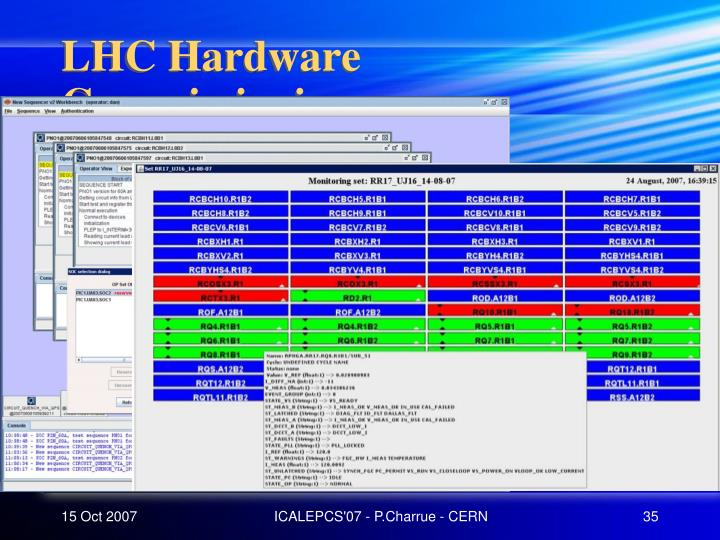 LHC Hardware Commissioning