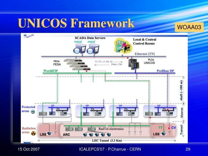 UNICOS Framework