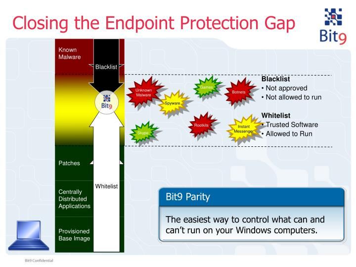 Closing the Endpoint Protection Gap
