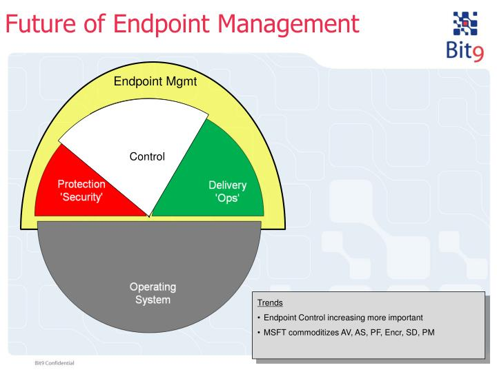 Future of Endpoint Management