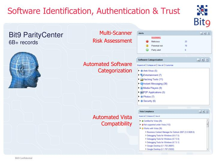 Software Identification, Authentication & Trust