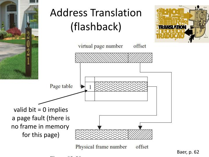 Address translation flashback