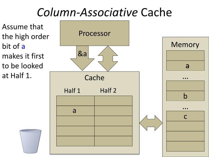 Column-Associative