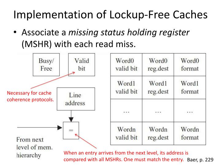 Implementation of Lockup-Free Caches