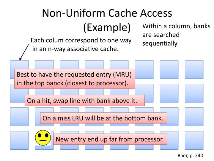 Non-Uniform Cache Access