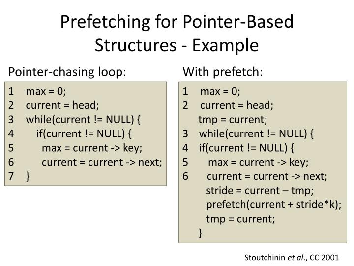 Prefetching for Pointer-Based Structures - Example