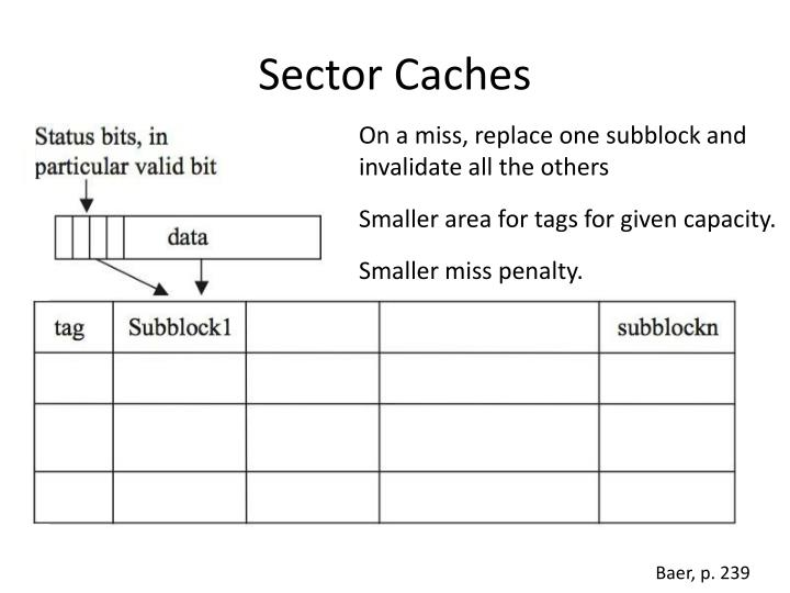 Sector Caches