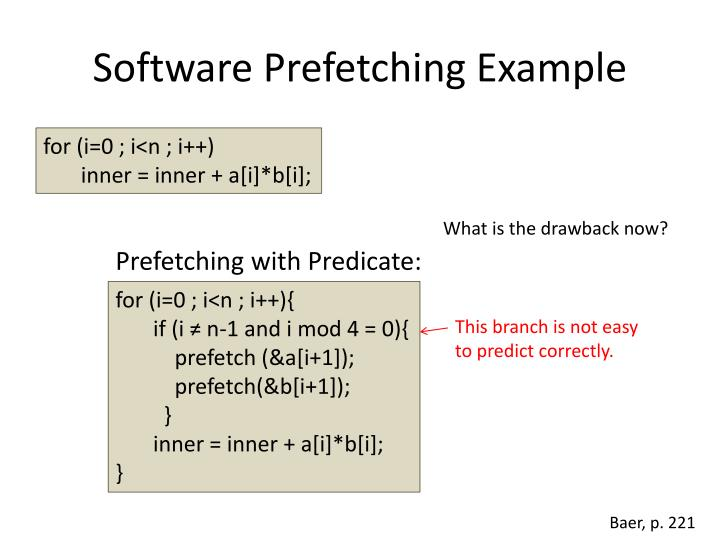 Software Prefetching Example