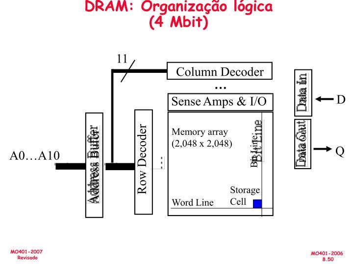 DRAM: Organização lógica