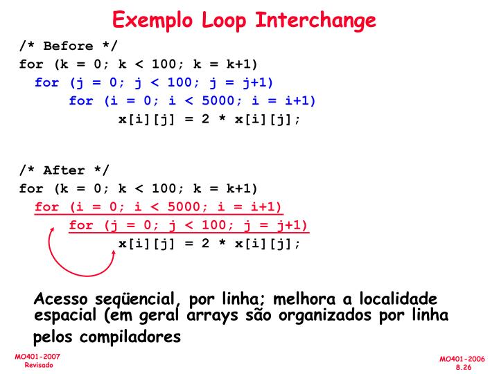 Exemplo Loop Interchange