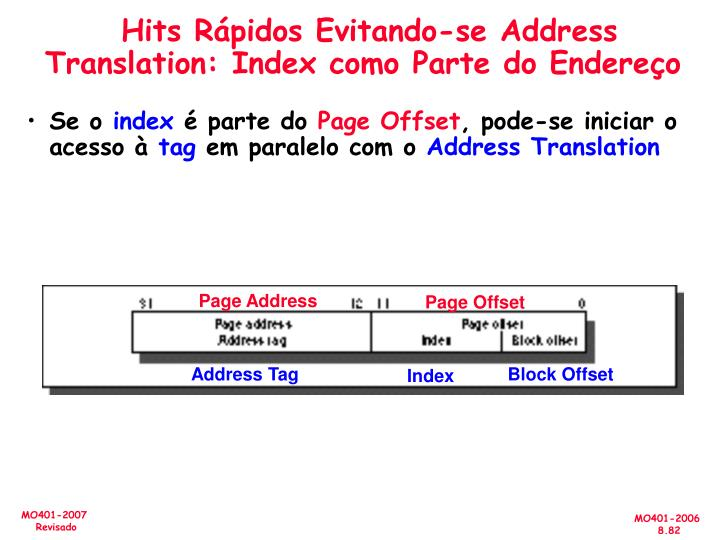 Hits Rápidos Evitando-se Address Translation: Index como Parte do Endereço