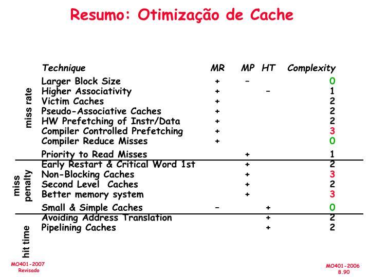 Resumo: Otimização de Cache