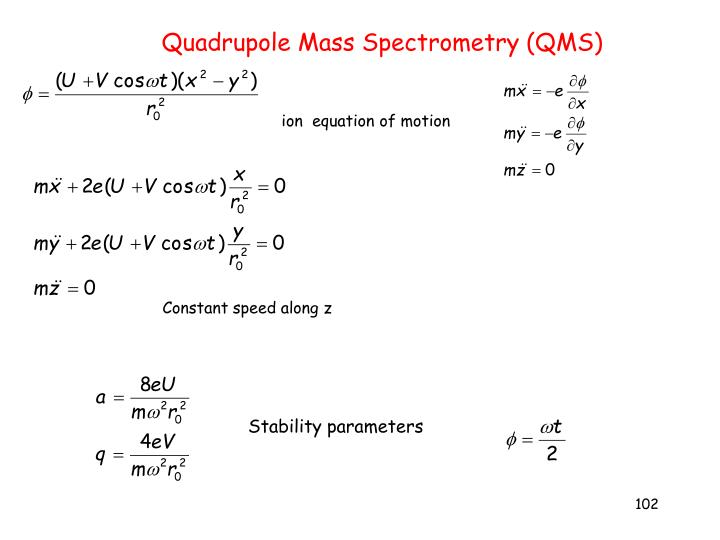Quadrupole Mass Spectrometry (QMS)