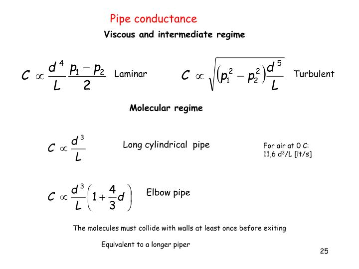 Pipe conductance