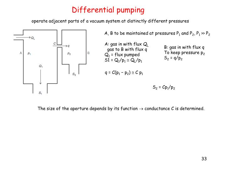 Differential pumping