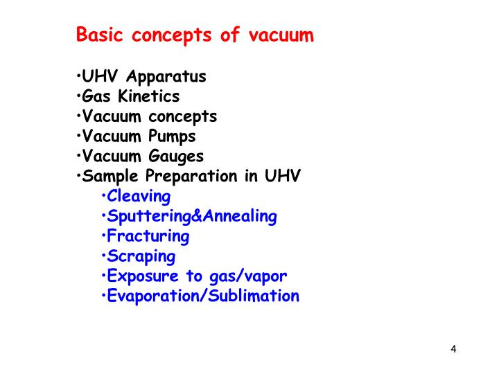 Basic concepts of vacuum