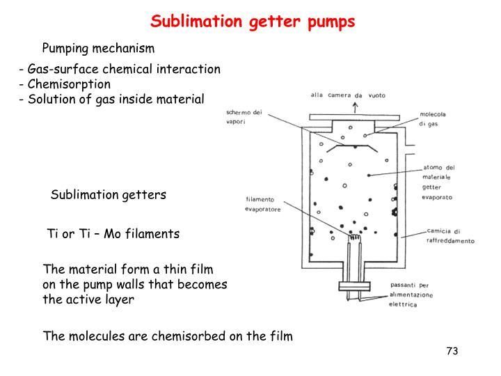 Sublimation getter pumps