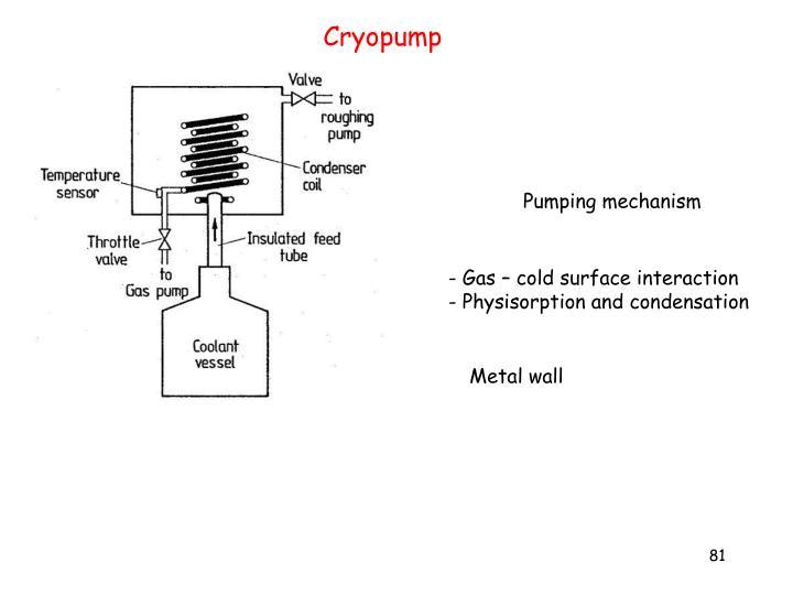Cryopump
