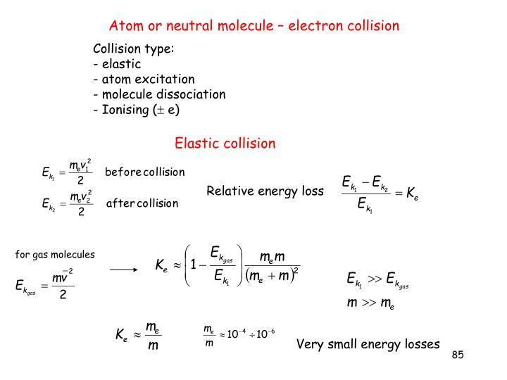 Atom or neutral molecule – electron collision