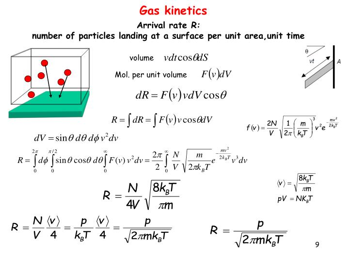 Gas kinetics