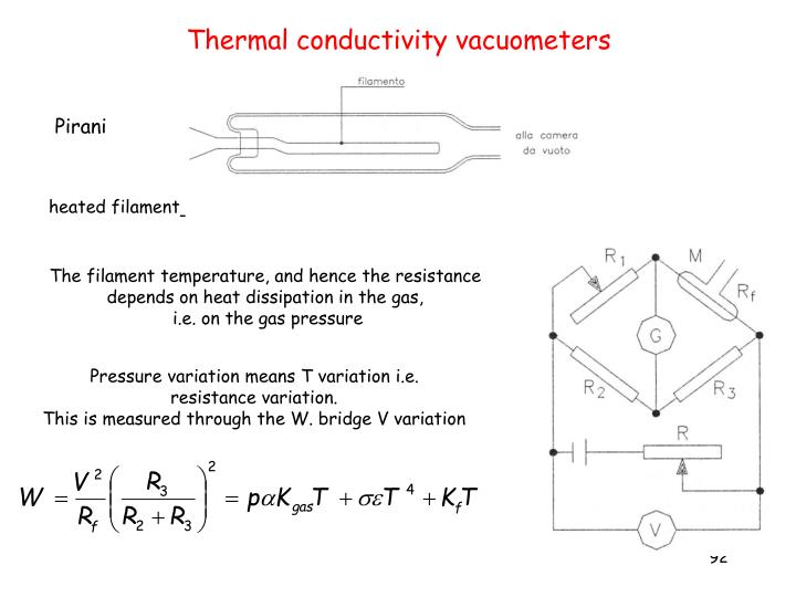 Thermal conductivity vacuometers
