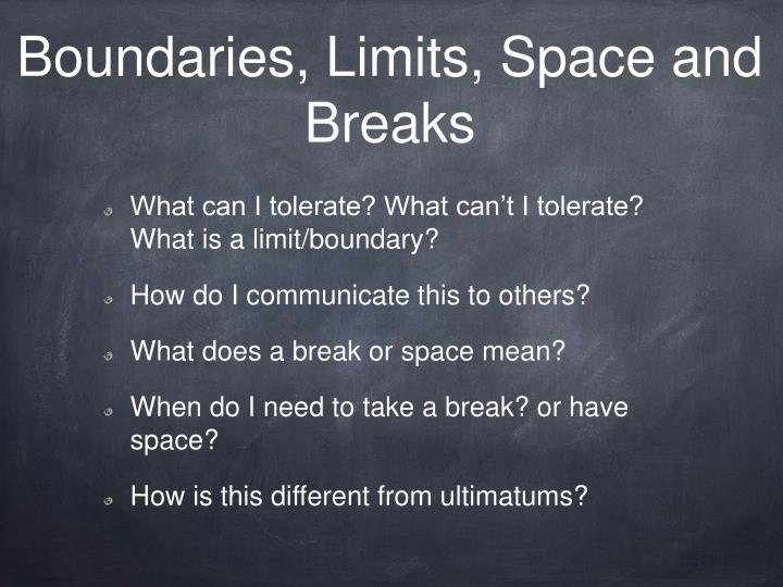 Boundaries, Limits, Space and Breaks