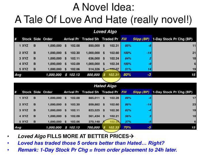 A Novel Idea: