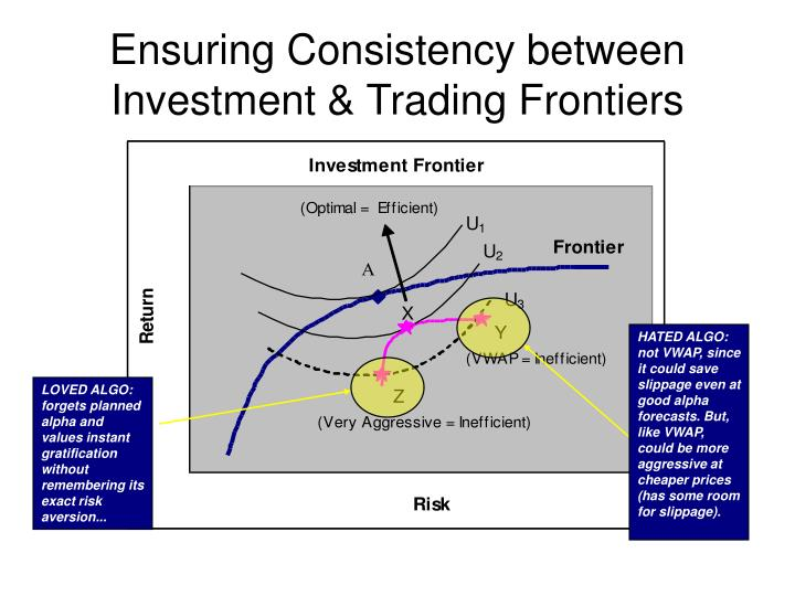 Ensuring Consistency between Investment & Trading Frontiers