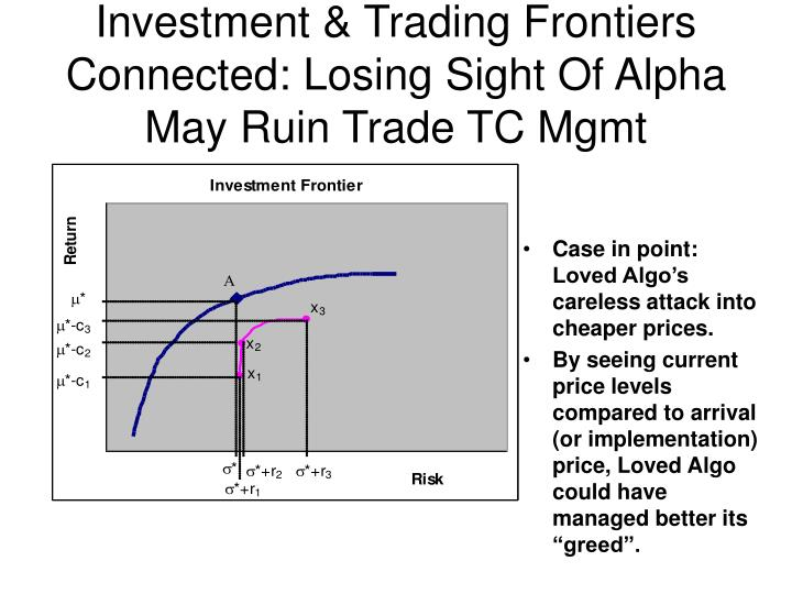 Investment & Trading Frontiers Connected: Losing Sight Of Alpha May Ruin Trade TC Mgmt