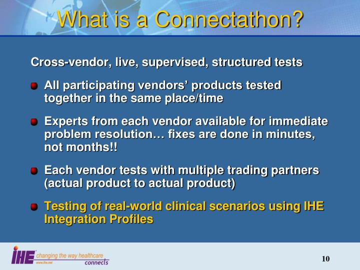 What is a Connectathon?