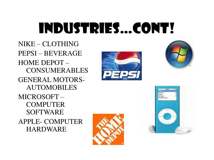 Industries cont