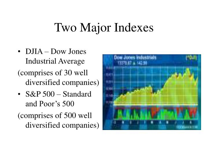Two Major Indexes