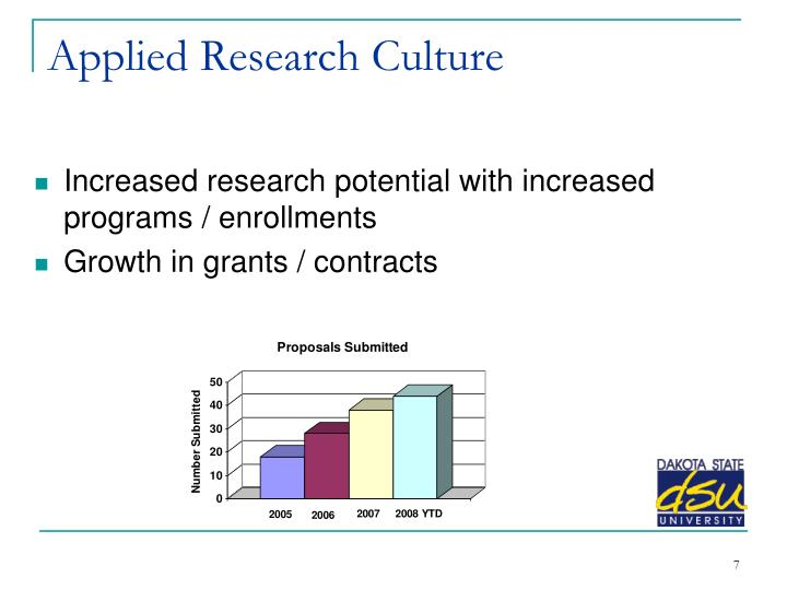 Applied Research Culture