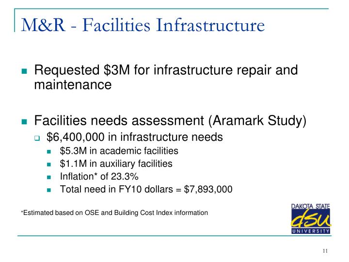 M&R - Facilities Infrastructure
