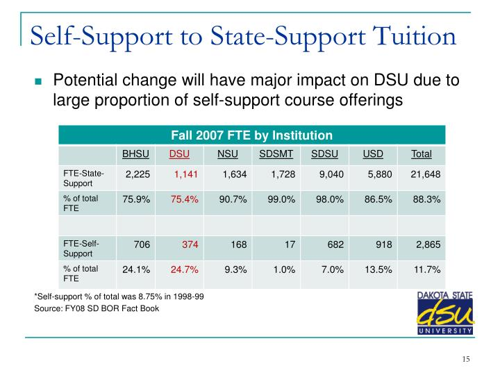 Self-Support to State-Support Tuition