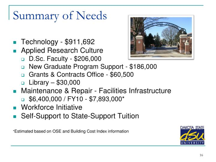 Summary of Needs