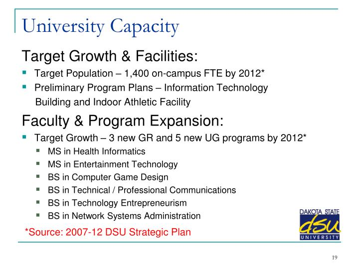 University Capacity