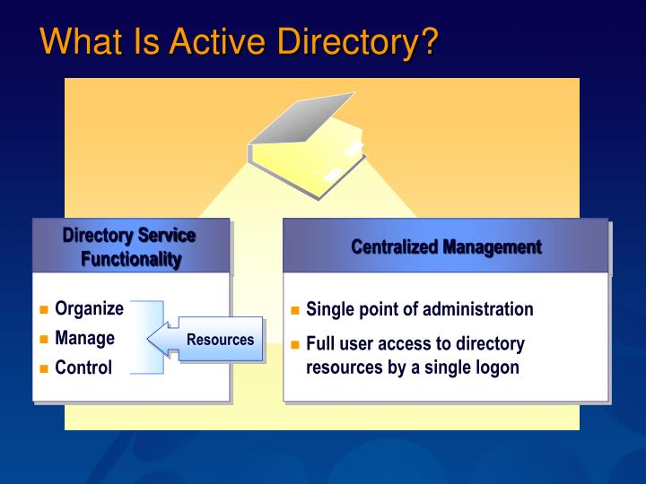 Directory Service