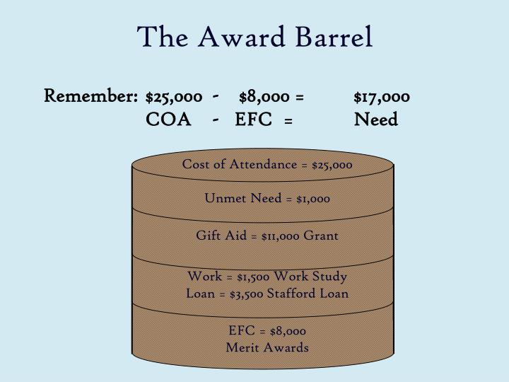 The Award Barrel