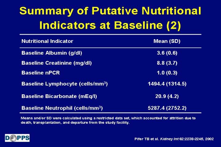 Summary of Putative Nutritional Indicators at Baseline (2)