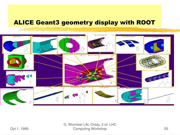 ALICE Geant3 geometry display with ROOT