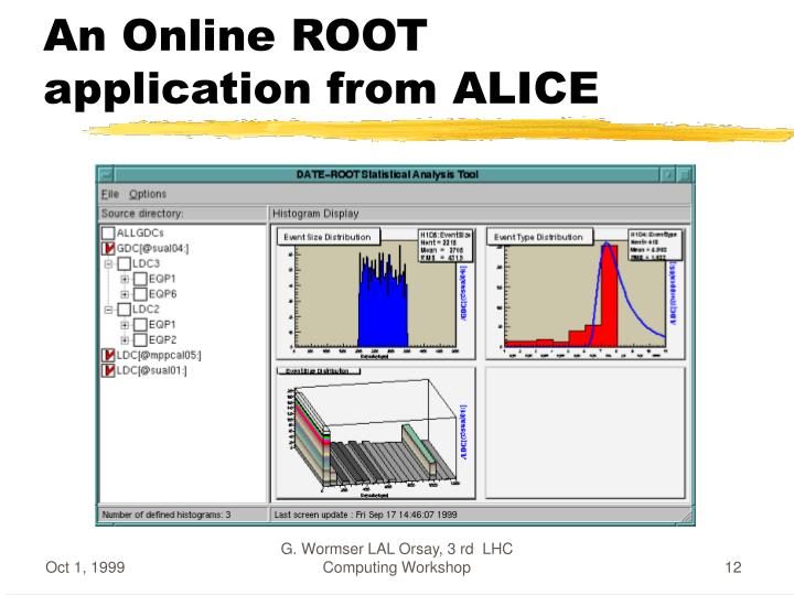 An Online ROOT application from ALICE