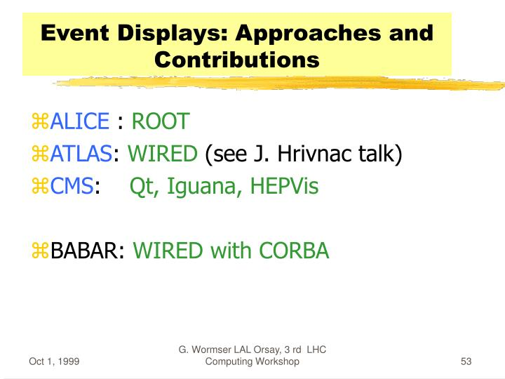 Event Displays: Approaches and Contributions
