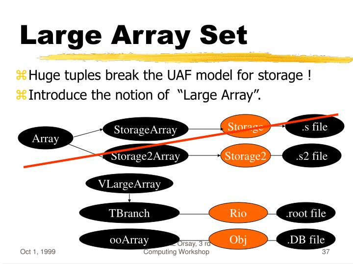 Large Array Set