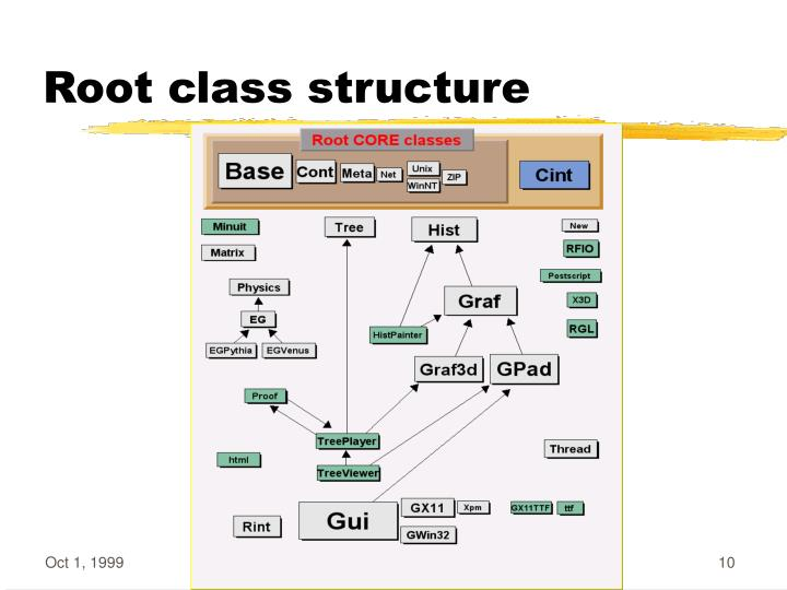 Root class structure